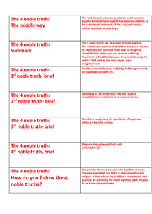 Preview of the four noble truths Q cards for revision