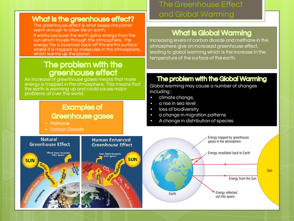 Preview of The Greenhouse Effect and Global Warming