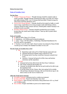 Preview of The Inter-War Years 1919-1939 Revision Notes