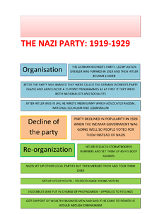 Preview of The Nazi Party - 1919-1929