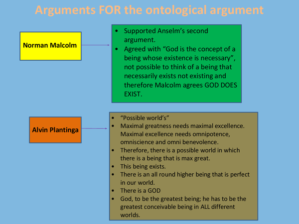 Preview of The Ontological argument (Agree side only) with added quiz