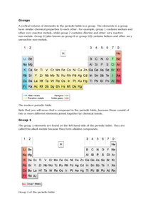Preview of The Periodic Table