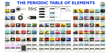 Preview of The periodic table (pdf)