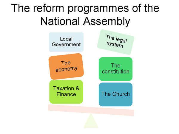 Preview of The reforms of the national assembly