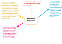 Preview of The Removal of Opposition Mind Map