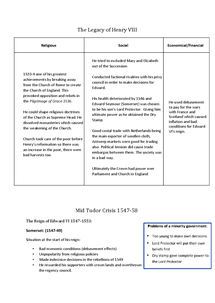 Preview of The Triumph of Elizabeth AQA complete Revision Guide with Quotes