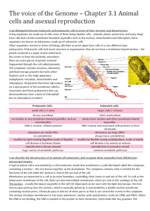 Preview of The voice of the Genome - unit 2 biology Edexcel