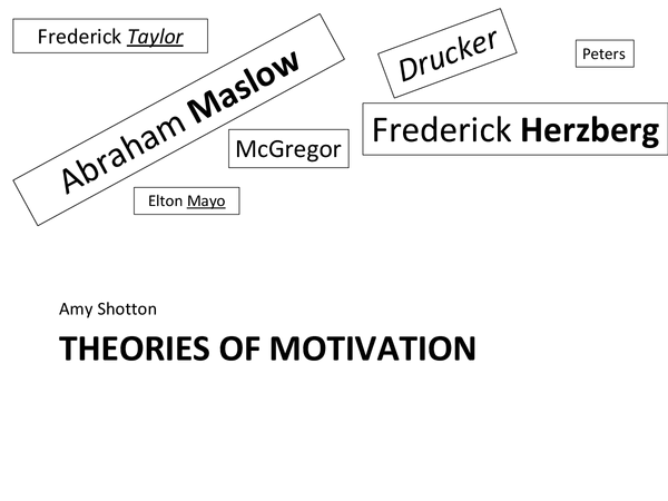 Preview of Theories of motivation