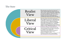 Preview of Theorist Views on the State