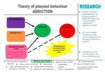 Preview of Theory of Planned Addiction