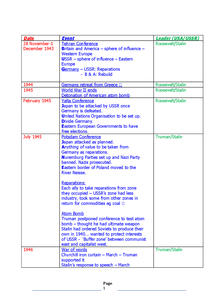 Preview of Timeline of the cold war 1943-1991 - sections 4,5 and 6 Edexcel