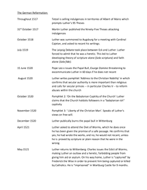 Preview of Timeline of the German Reformation 1517-1555