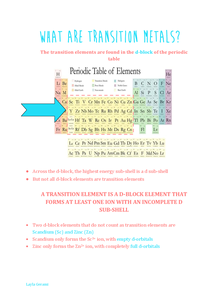 Preview of Transition metal revision guide