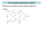 Travelling Salesperson Decision Maths Presentation In