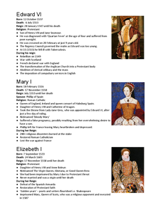 Preview of Tudor Factfiles