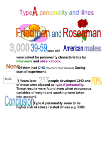 Preview of Type A personality research