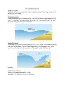 Preview of Types of wave