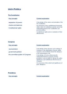 Preview of Unit 4 Politics Checklist