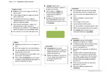 Preview of Unit 4: Topic 1.1 Populations & Ecosystems - Notes