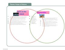 Preview of Venn Diagram Comparison Power of Nature