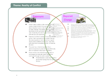Preview of Venn Diagram Comparison Reality of Conflict