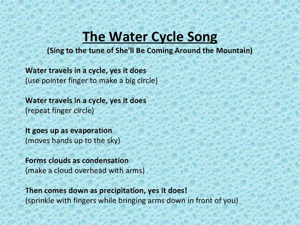 Preview of water cycle