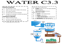 Preview of WATER REVISION SHEET