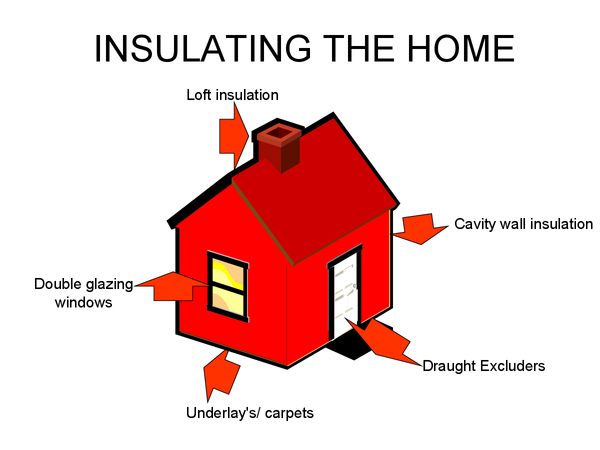 Preview of Ways of insulating home