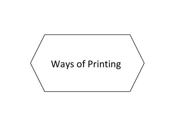 Preview of Ways Of Printing (GCSE)