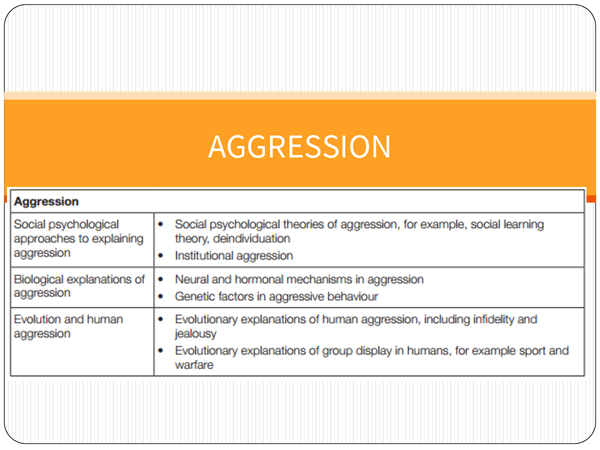 Preview of Whole of aggression unit