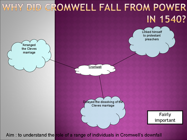 Preview of Why did Cromwell fall from power 1540?