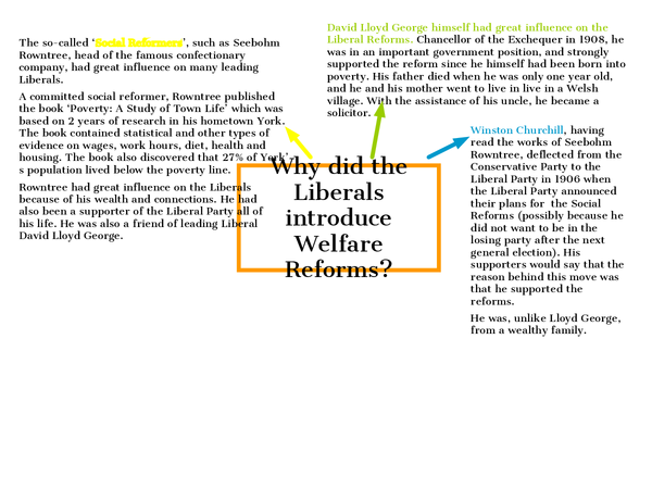 Preview of Why did Lloyd George introduce the Liberal Reforms?