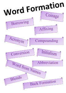 Preview of Word Formation Revision Poster