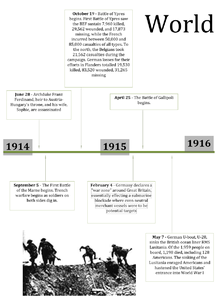 Preview of WWI Timeline