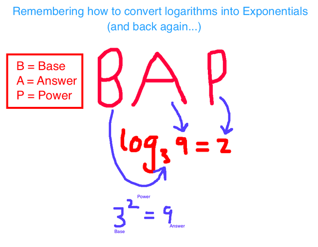 Converting Logs to Exponentials