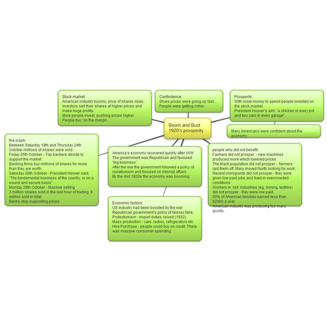 download lysosomal